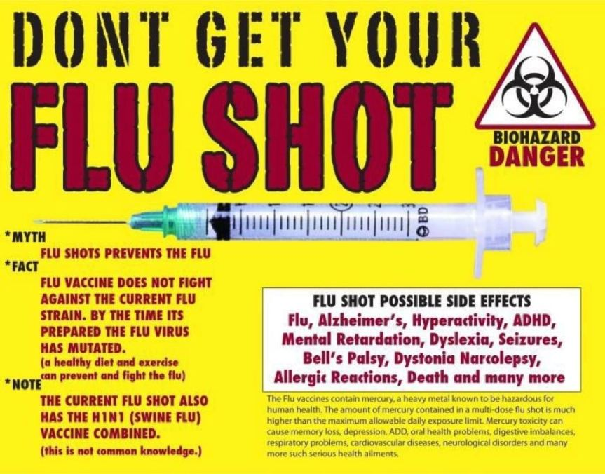 Flu Prevention WITHOUT DANGEROUS FLU VACCINE!