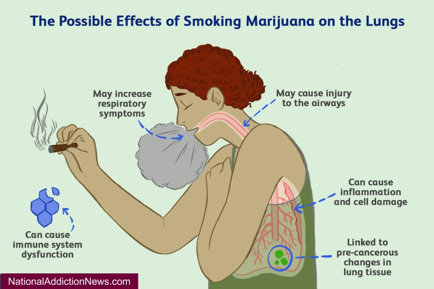 How does marijuana affect the brain?  You really need to knowthis.