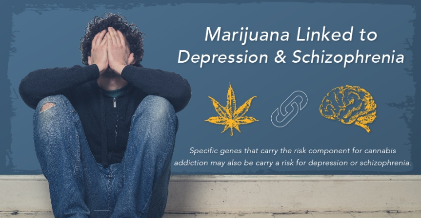 Marijuana-Linked-to-Depression-And-Schizophrenia