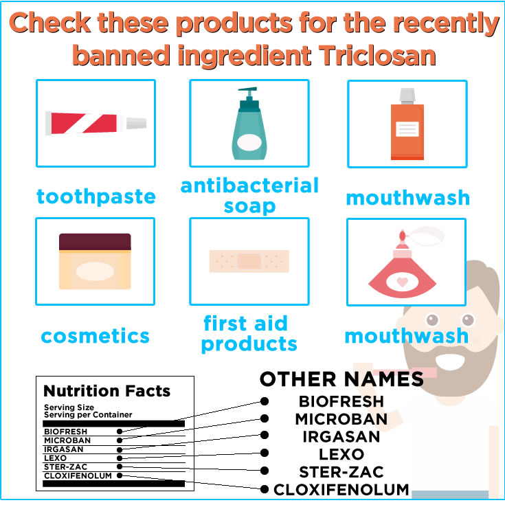 Triclosan: Is this Hazardous Toxin in Your Toothpaste, Beauty Products, Soap &Toys?