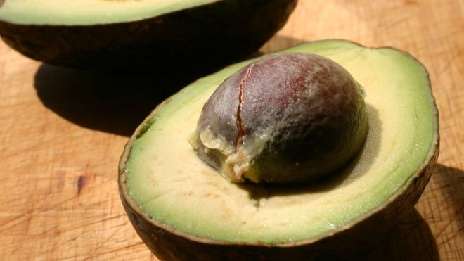 California Avocados Could Be Contaminated With Listeria. A Warning is out to 6 States.  Are You Affected? Especially Dangerous to Those of You With a Compromised Immune System!