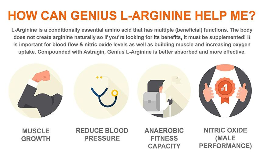 Will L-Arginine Help Your Blood Pressure?
