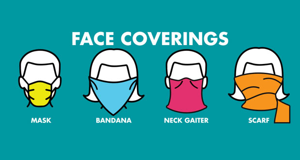 Certain Face Coverings May be Worse than No Mask at All, Preliminary Duke StudyFinds